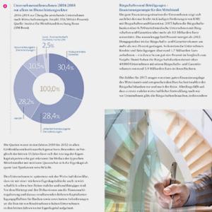 Geschäftsbericht Finanzen